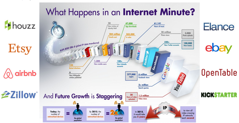 internet minute.PNG