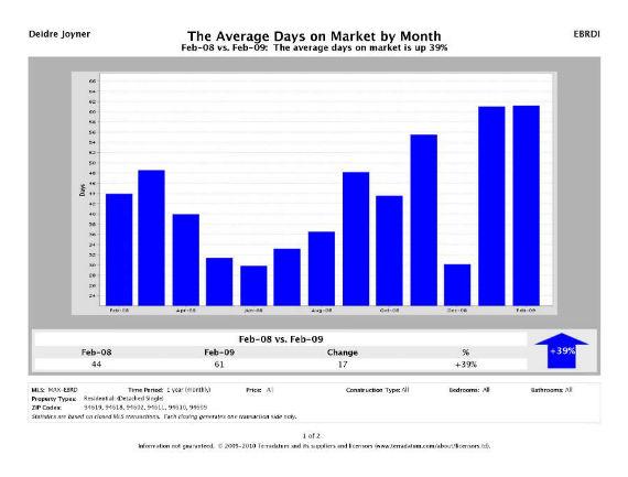 amo_report_averagedom_chart1.jpg