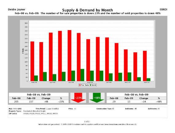 amo_report_supplyanddemand_chart.jpg