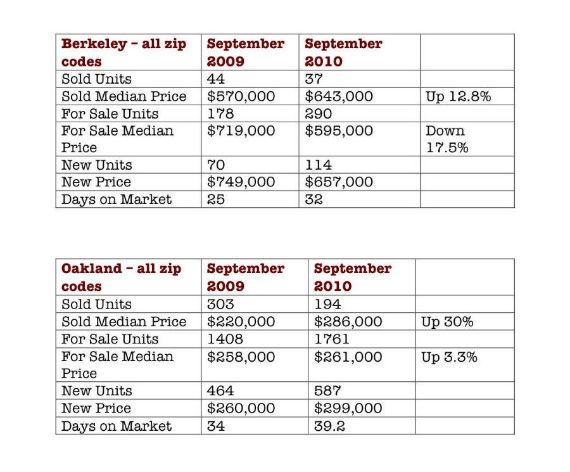 September vs