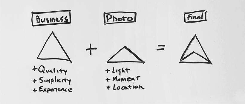Logo Process | Wedding and Lifestyle Photographer Brian Davis