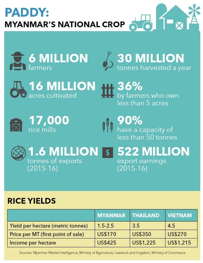 agriculture-factbox.jpg