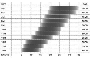 Edge-V9-Wind-range.jpg