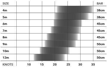 Reo-v4-Wind-range.jpg