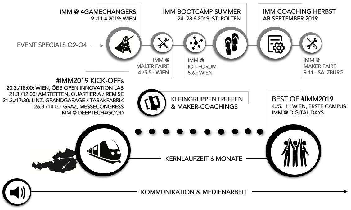 20190215_IMM_Jahresprogramm.png