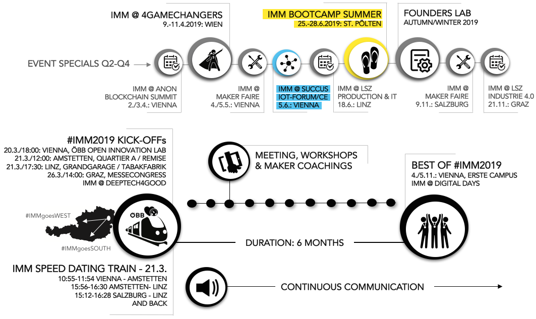 IMM2019_Annual_Programme.png