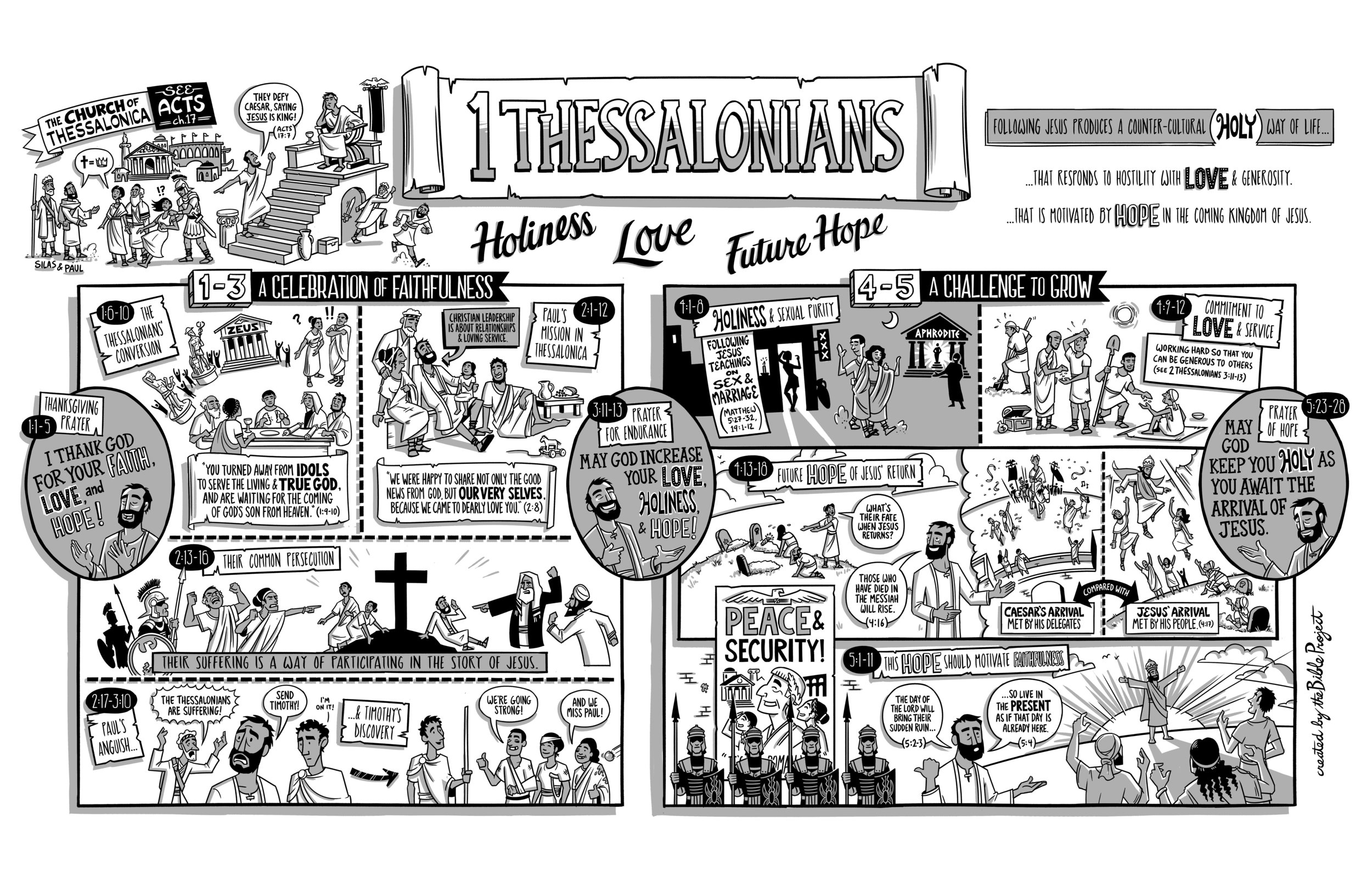 Click the image to go to the video overview of 1 Thessalonians, courtesy of The Bible Project.