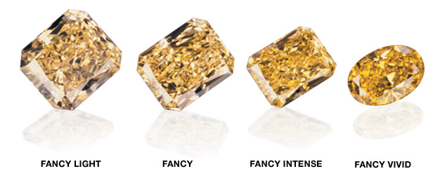 Fancy color diamonds have a range of color strength with the intense and vivid colored diamonds being the most rare.