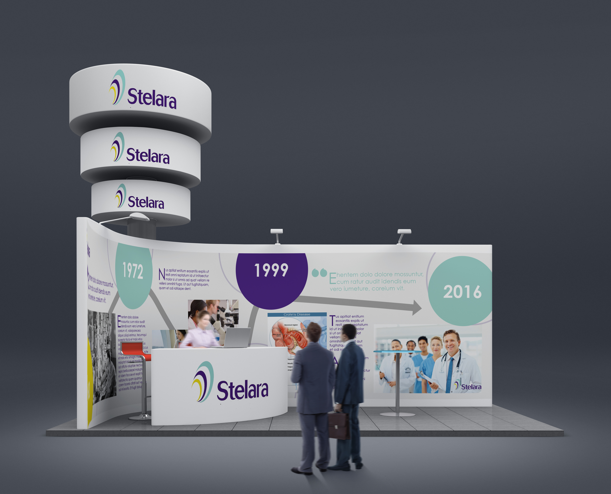 Stelara Congress display