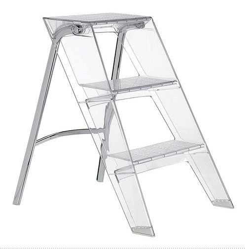 source   where to find the step ladder