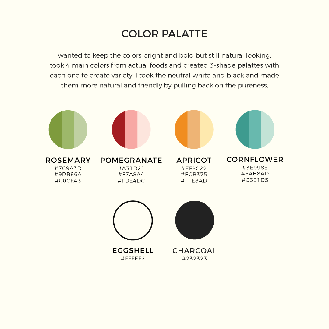 food_network_process_02.png