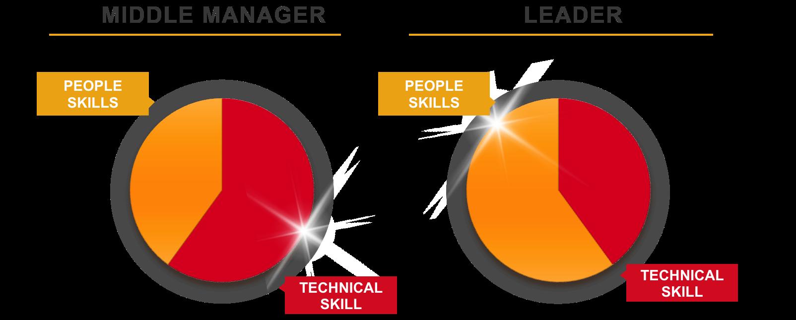 Strategic Brand Intelligence — Carol Isozaki