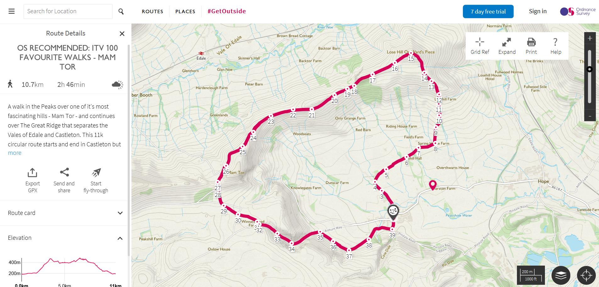 Mam Tor Route Ordnance Survey