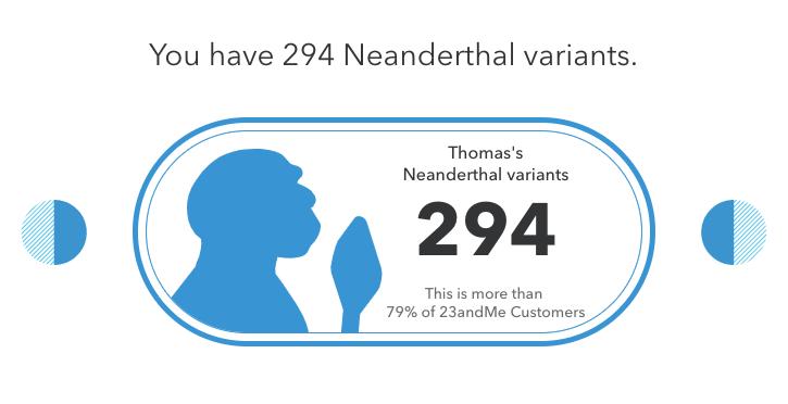 "Min ""Neandertaler"" profil fra DNA tjenesten 23andme.com"