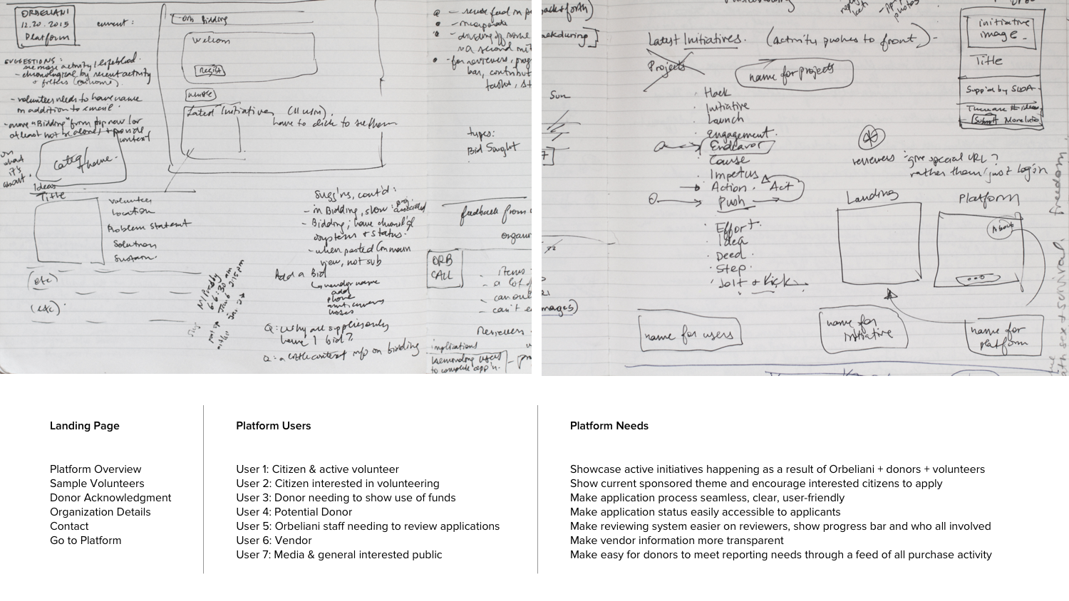 orb_platform_sketches&summary_16x9.png