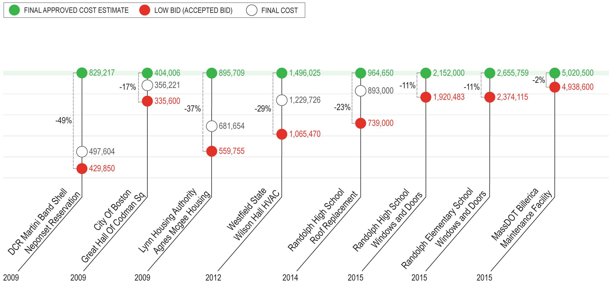 Cost Control Chart [simplified]- Website.jpg