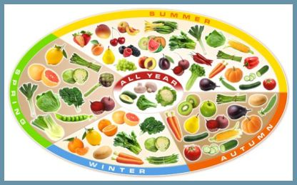 seasonal-eating-chart.jpg