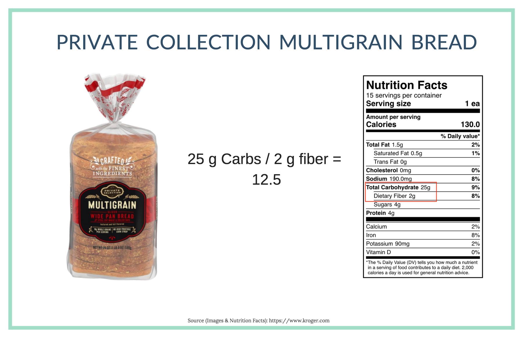 Private Selection Multigrain Bread | Wholesome LLC