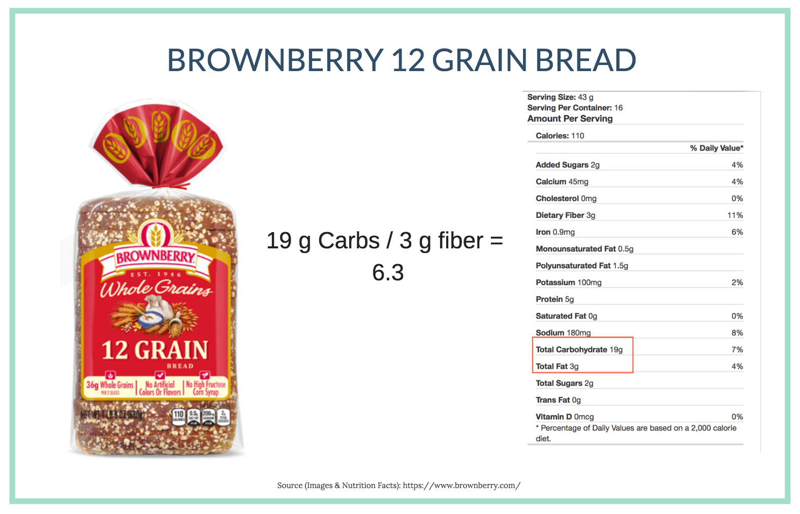 5-to-1 Rule - Brownberry 12 Grain |  Wholesome LLC