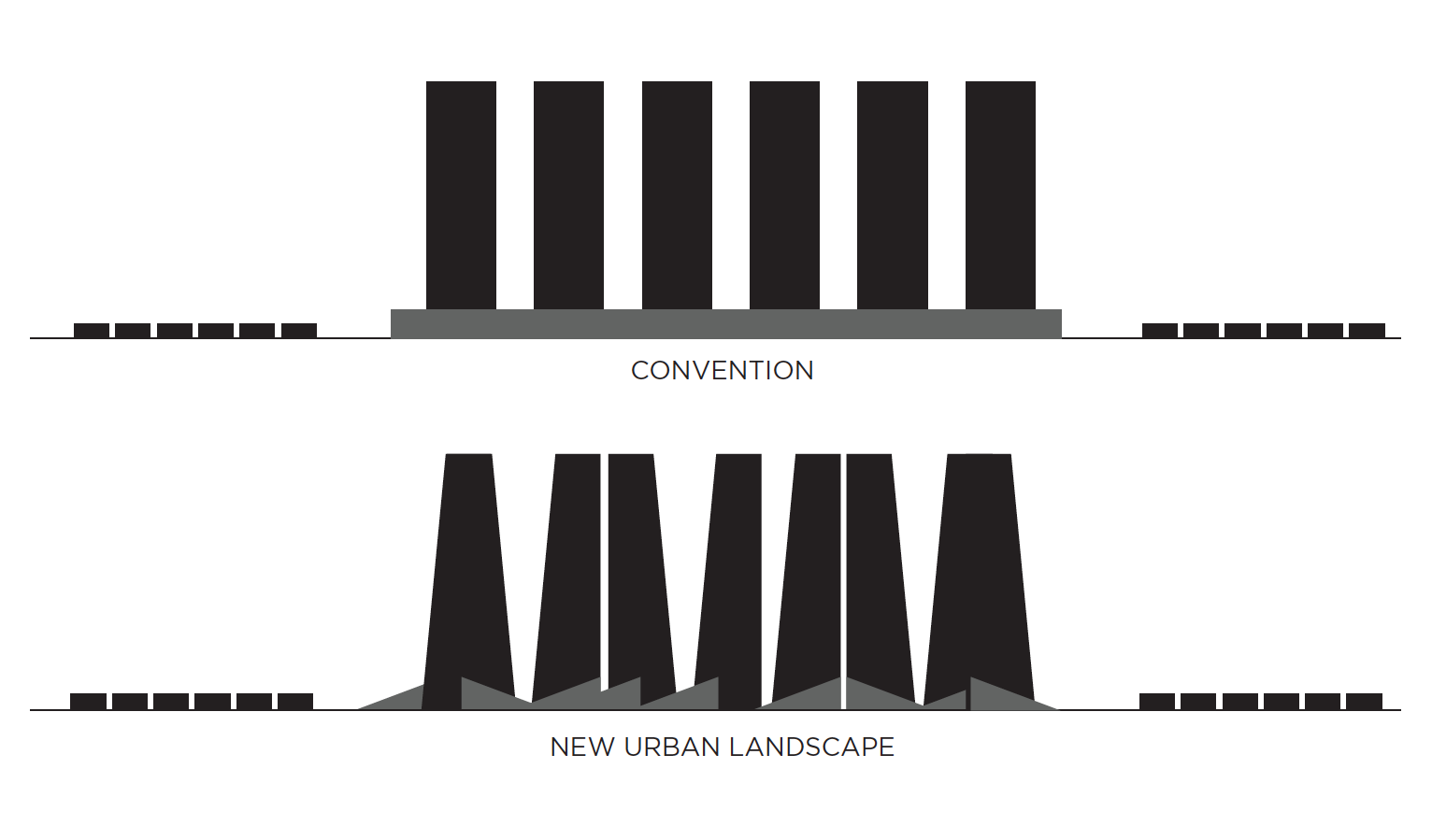 CONCEPT: NEW URBAN LANDSCAPE   Conceptually, the overall masterplan attempts to create a new urban topography for the city. Rather than towers abruptly cut off from the ground by a conventional podium, the towers meet the ground and intersect a series of wedge shaped masses that emerge from the ground. This allows access to terraced roofscapes and programs to and from the street. The tapered forms of the towers are natural extensions from this lower level topography.