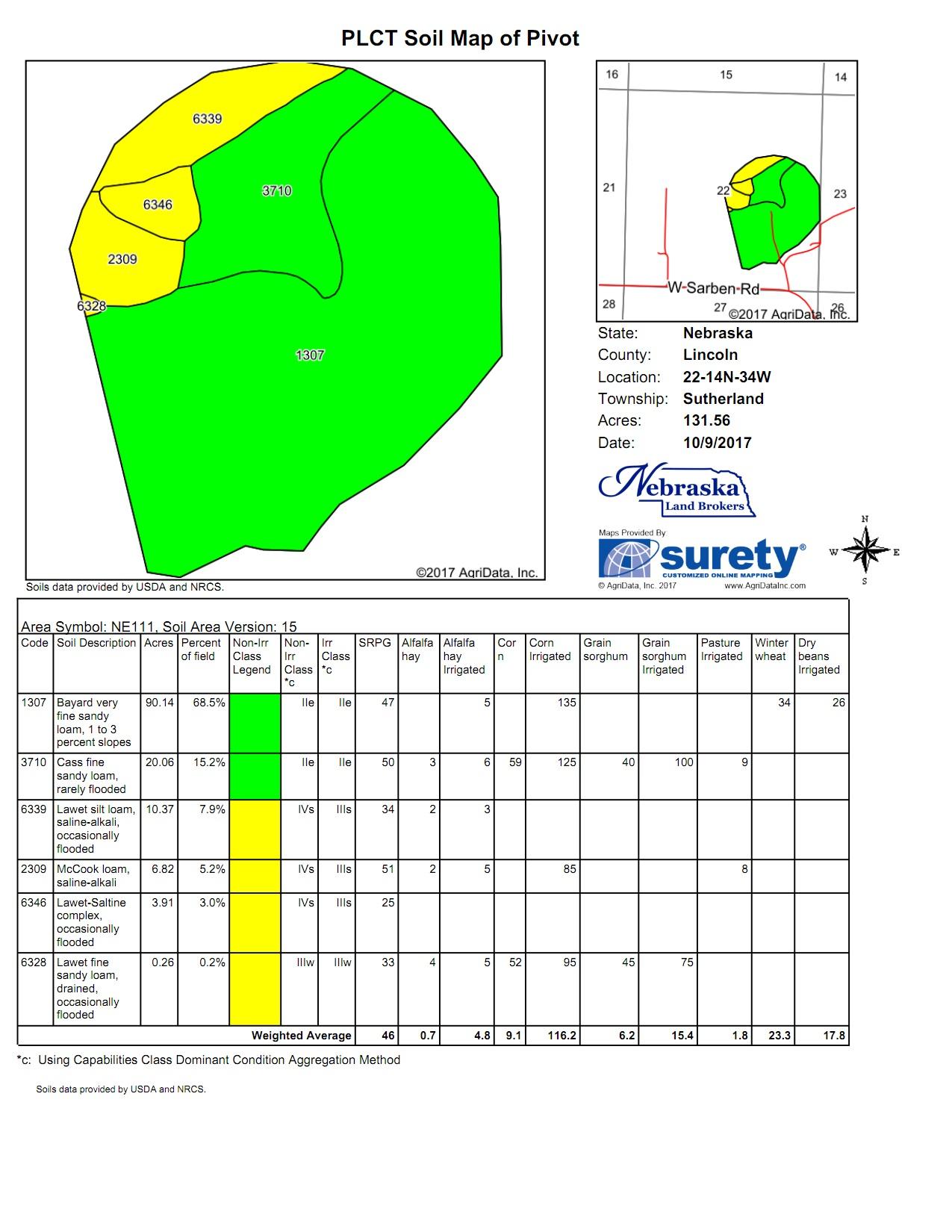 Pivot Soil Map.jpg