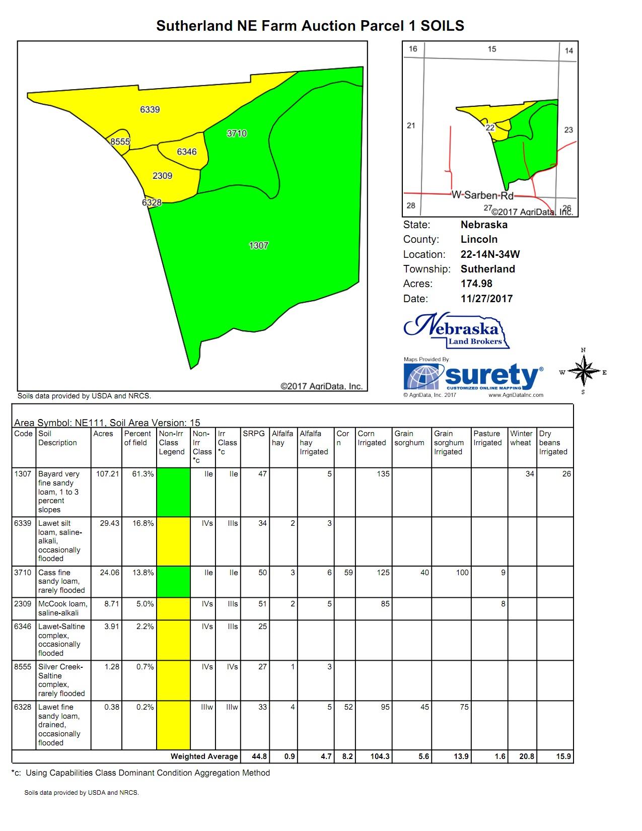 Sutherland NE Auction Parcel 1 Soils of all.jpg