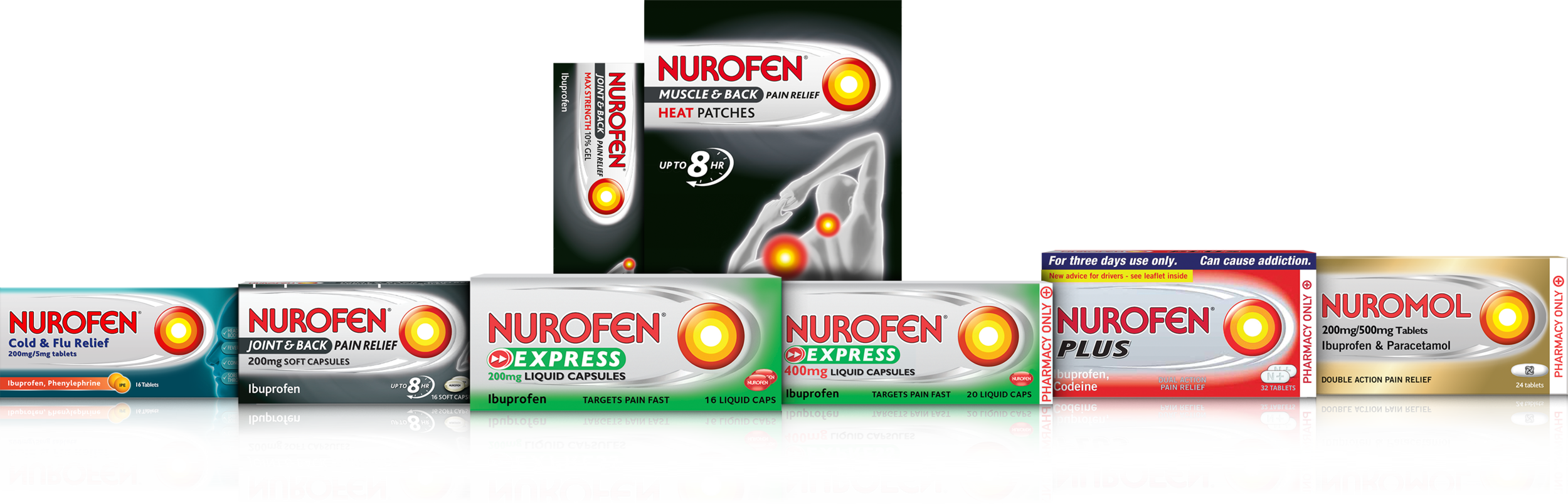 Products for many types of pain linked together by the powerful & trusted Nurofen branding.