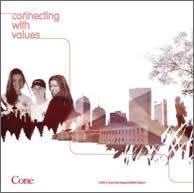 Download the Cone 2008 CR Report (PDF)