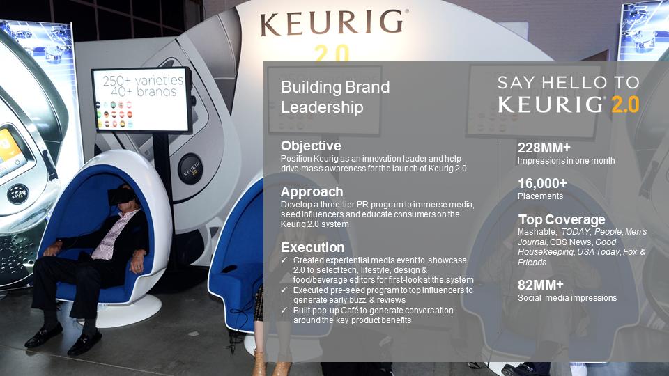 Keurig 2.0 Launch_PNG.png