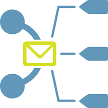 Capture email content into SharePoint.