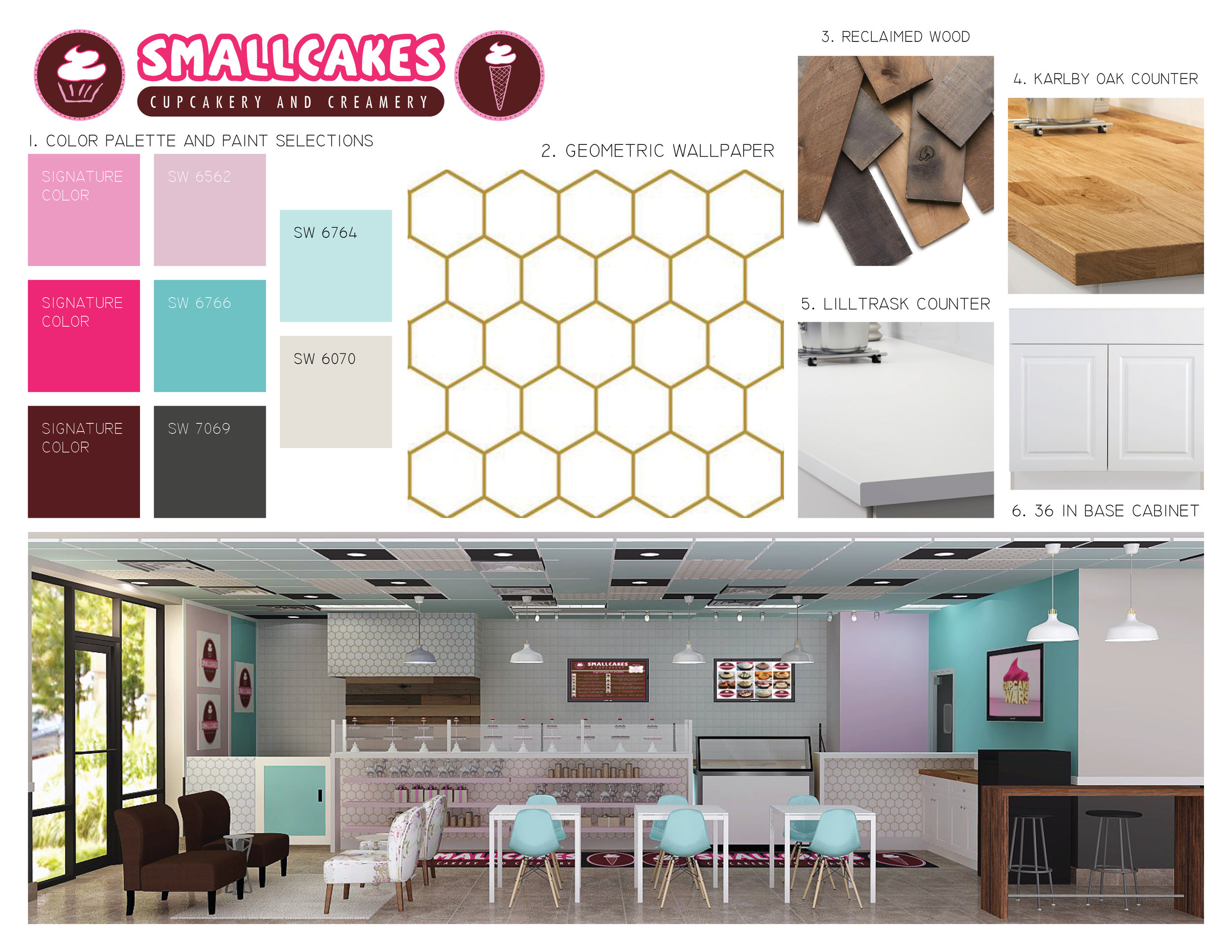 SMALL CAKES PROJECT2.jpg