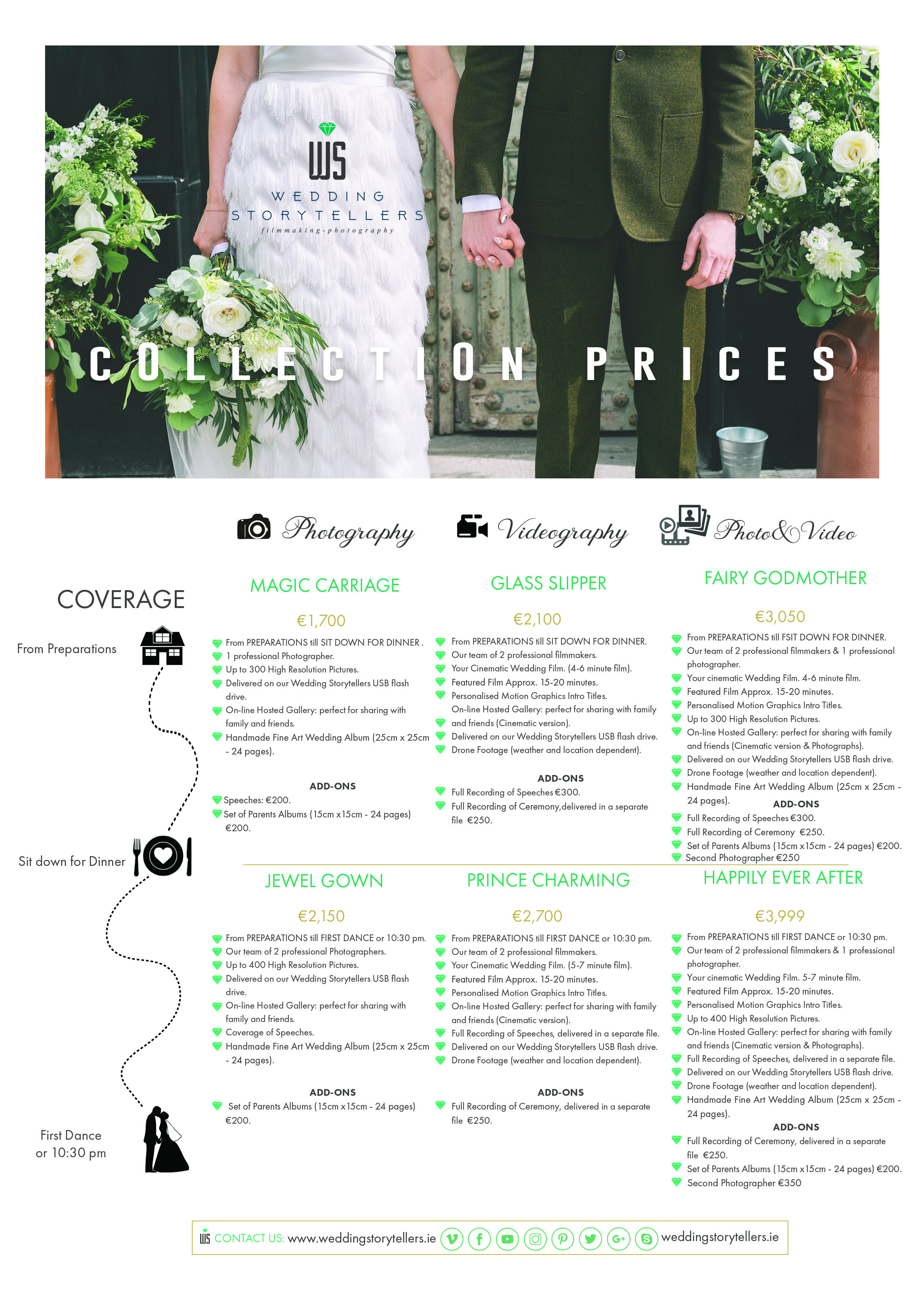 WST collection prices 2019 - 2020.jpg