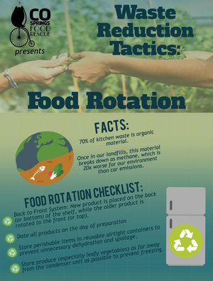 WasteReduction_FoodRotation.jpeg