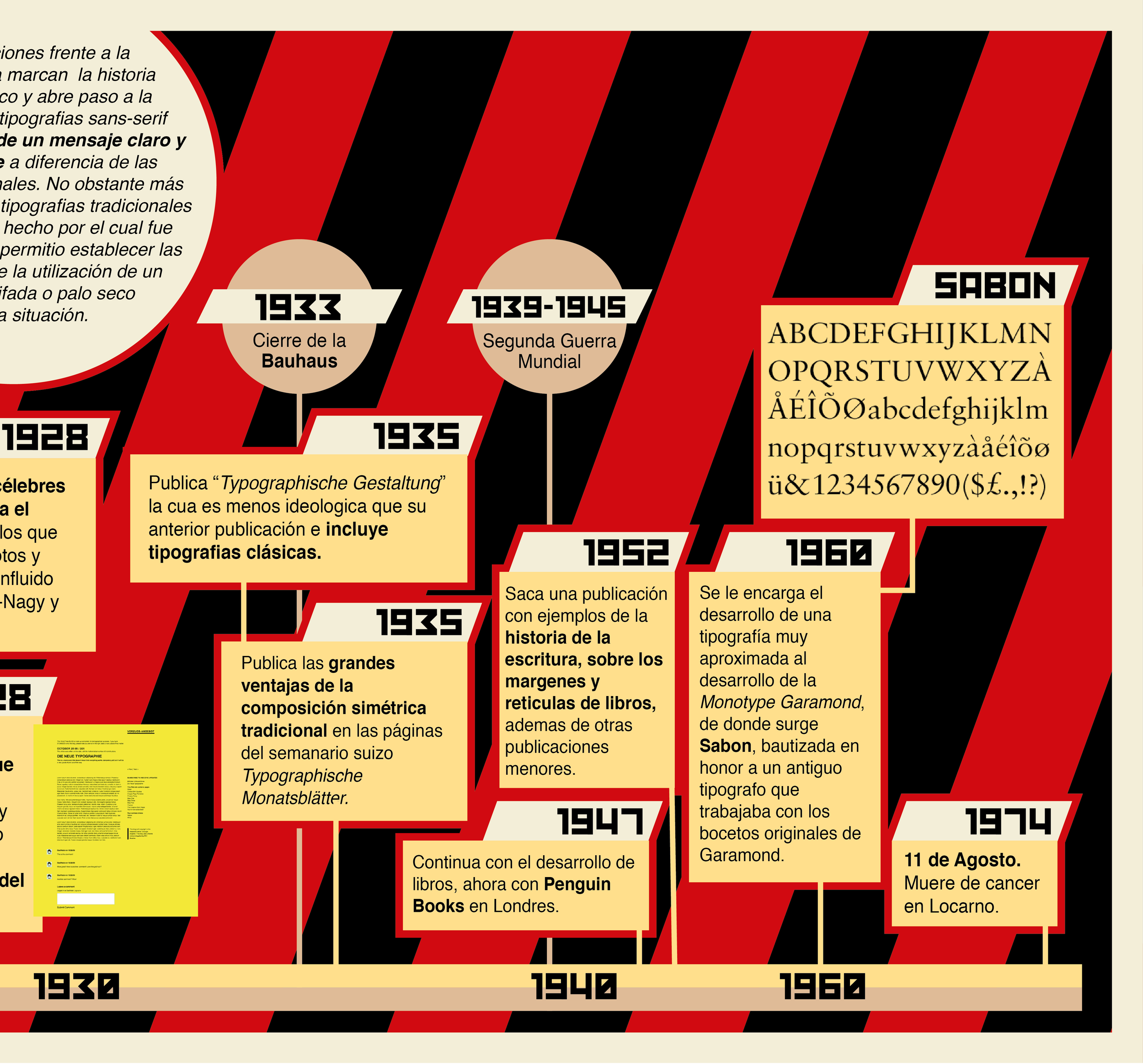Jan Tschichold Time Line Infographic-03.png