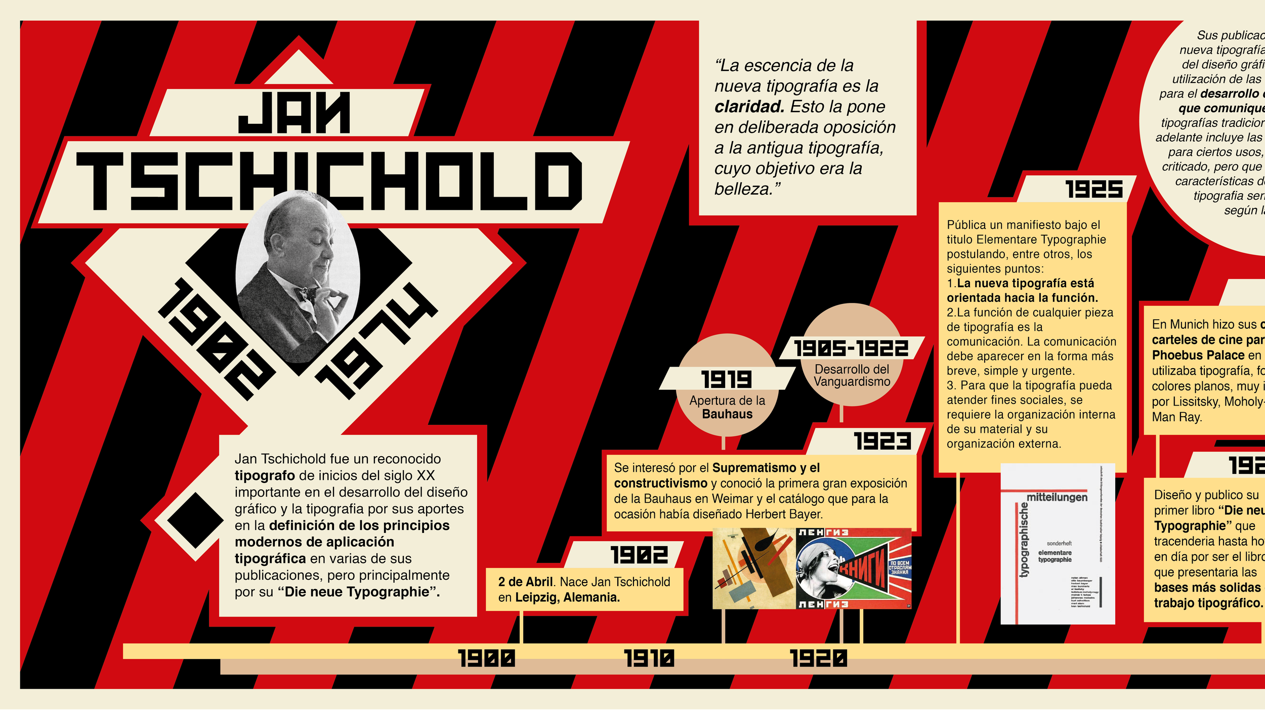 Jan Tschichold Time Line Infographic-02.png