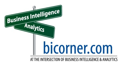 bicorner.com