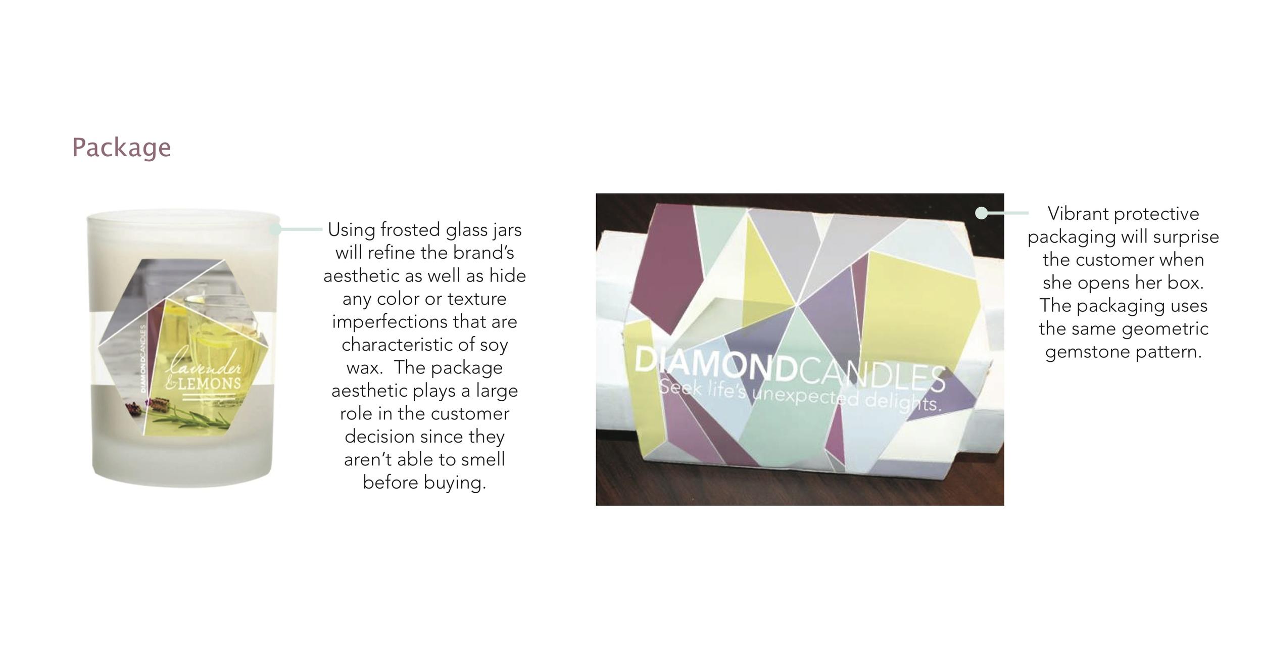 Brand Strategy — Lauren Ulmer