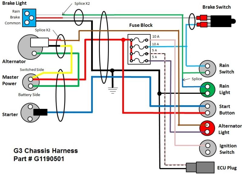 ecu schematic diagram gen3   gen2 schematics     spec racer ford rental  csr  arrive  gen3   gen2 schematics     spec racer