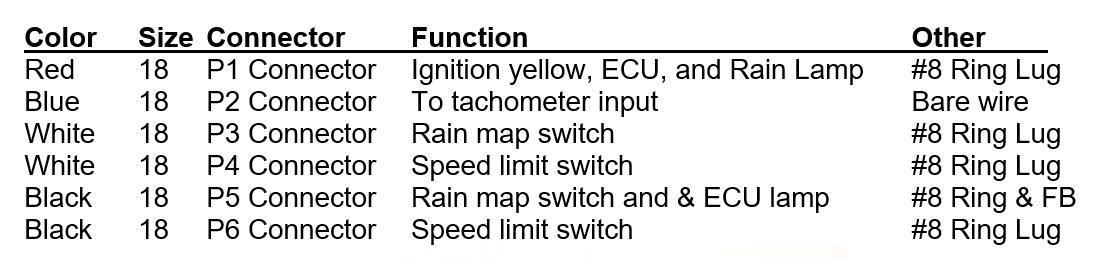 Photo ECU 1.2 Connections.jpg