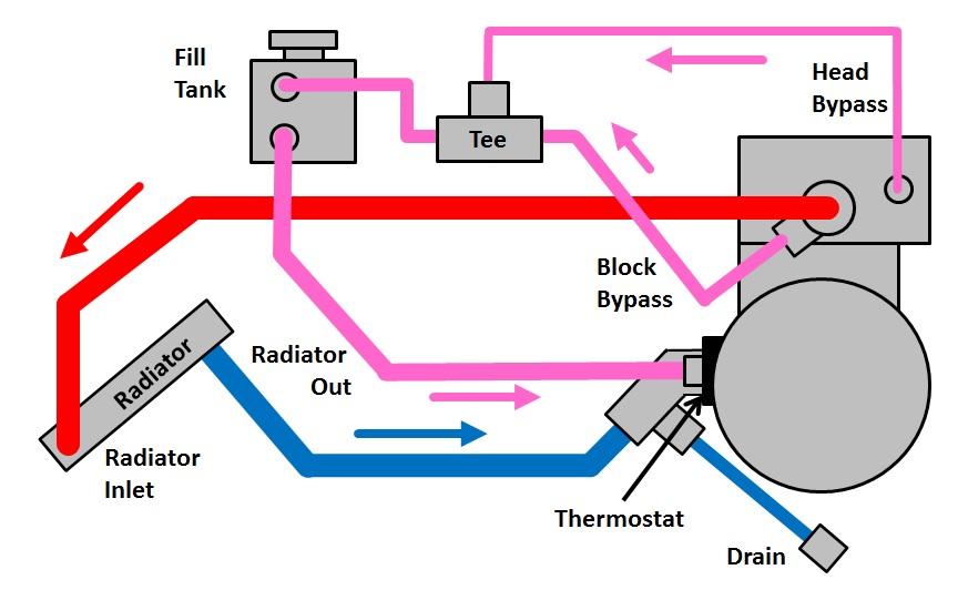 Block Dia - Cooling G3.jpg