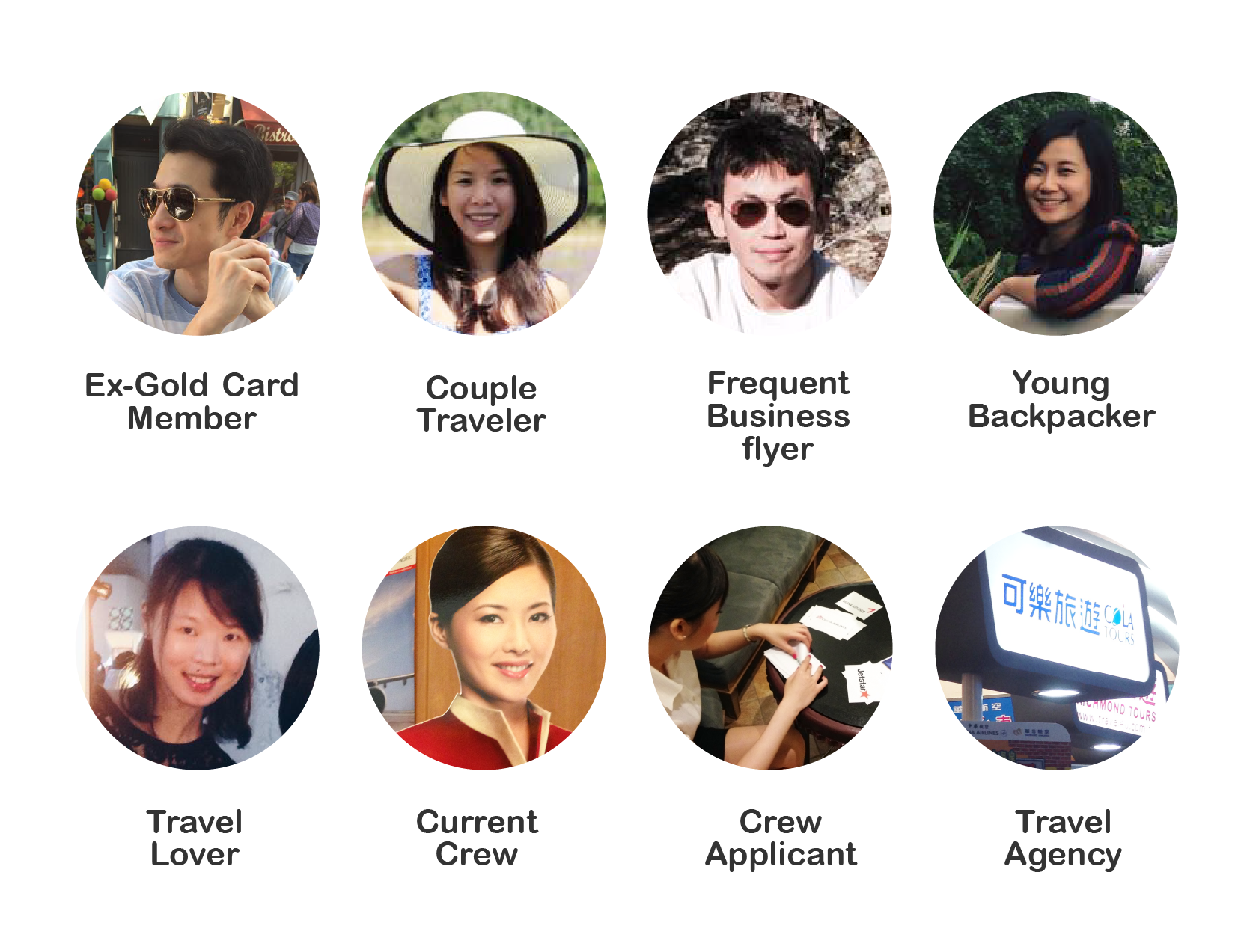 Conducted in-depth interview with users, crew and travel agency