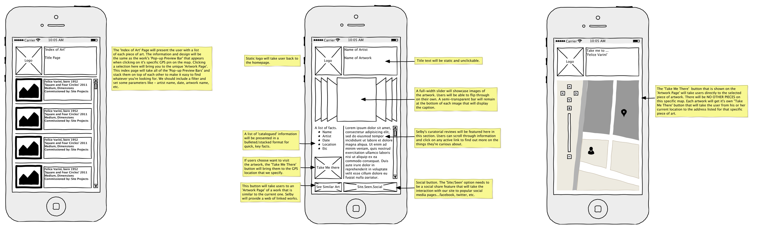 Early wireframes that illustrate mobile functionality.