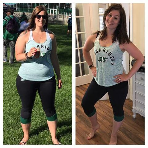 Client Success Stories and Transformations — Thrive Health
