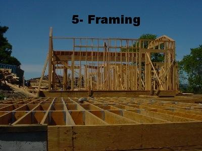 5-Framing.JPG