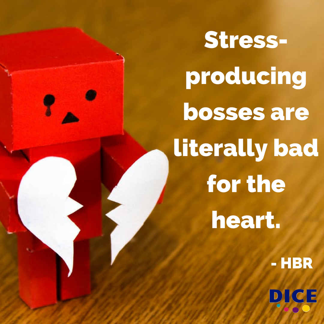Stress Producing Bosses Are Bad For The Heart