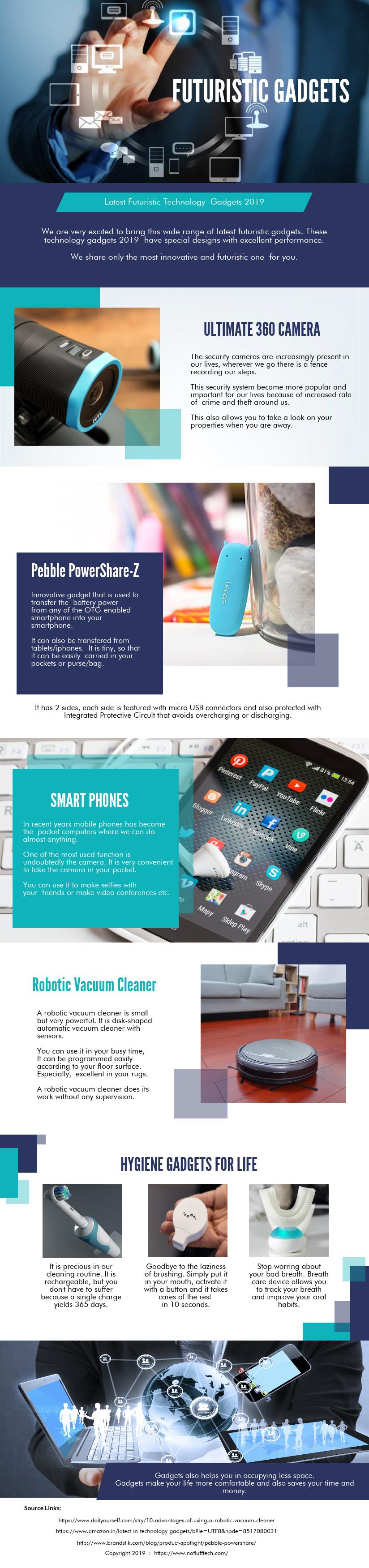 Futuristic Gadgets 2019.png