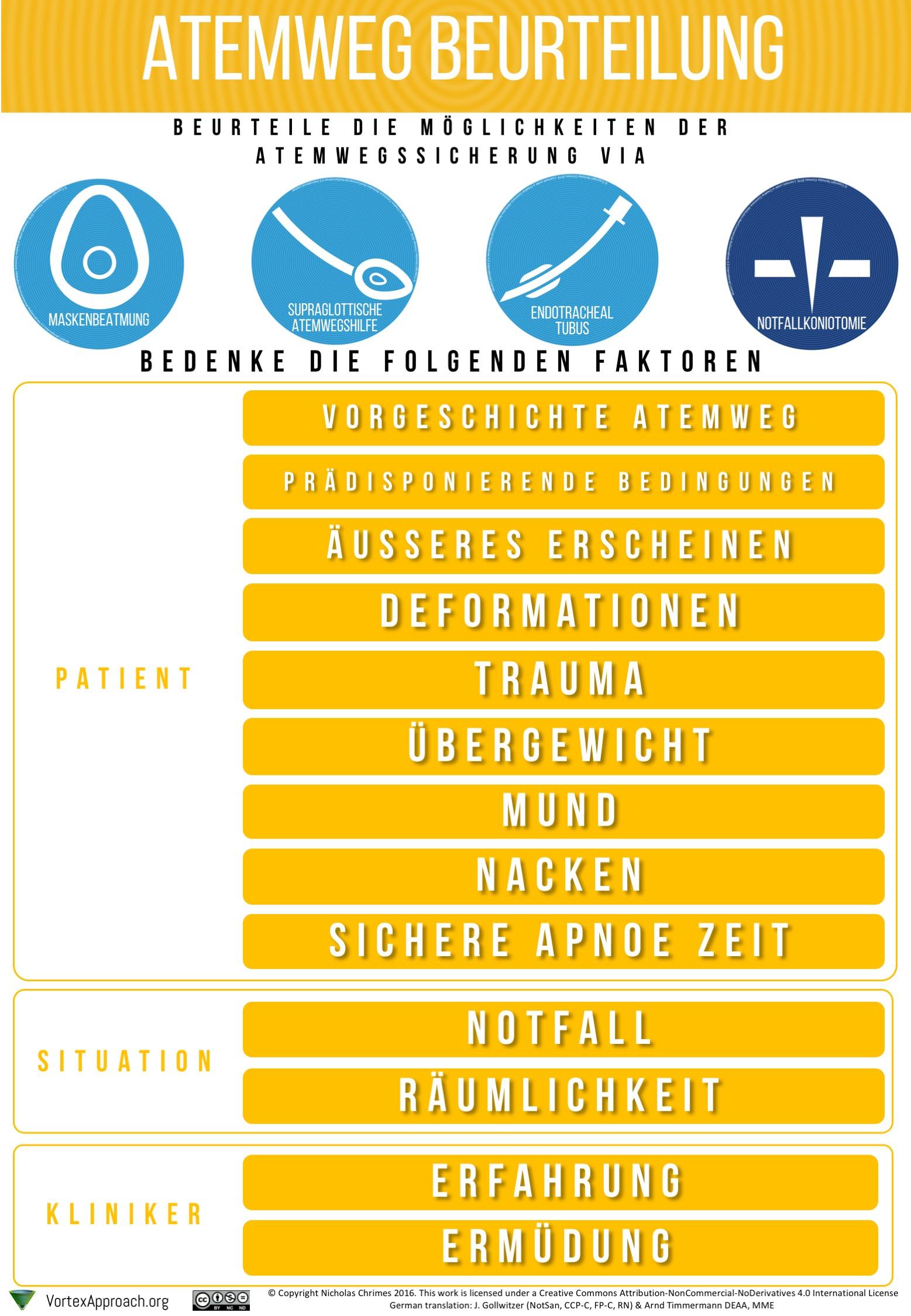 Assessment Tool - German Version
