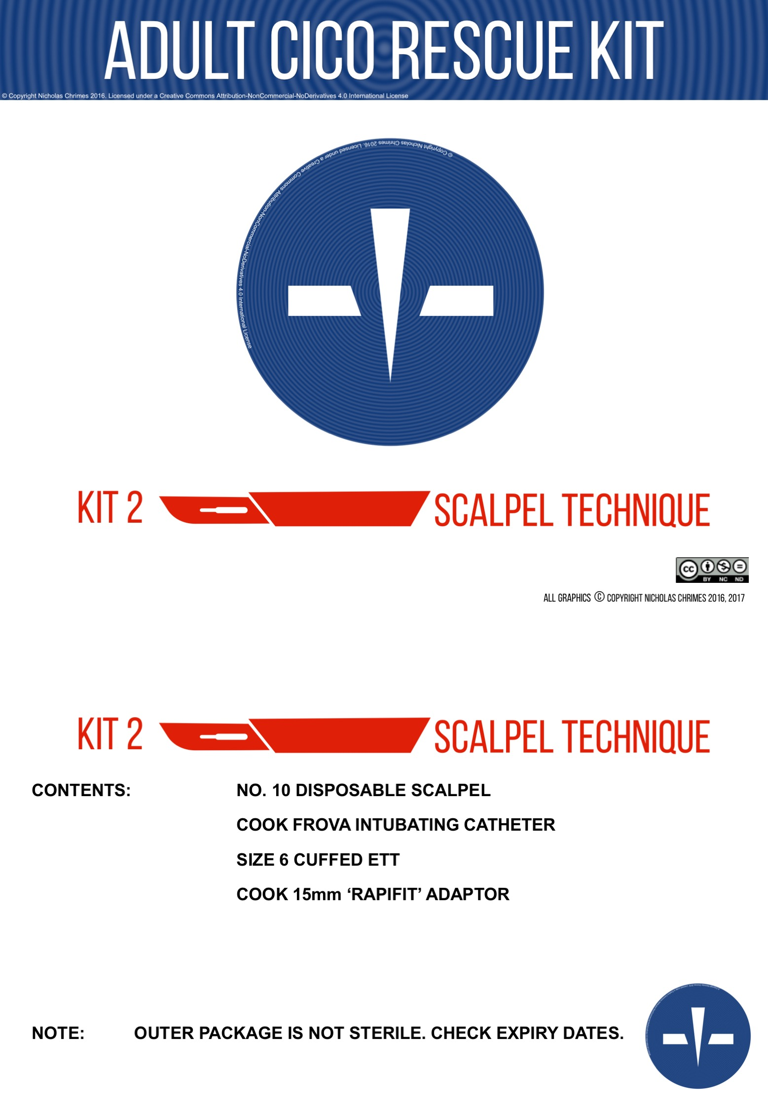 Adult CICO Rescue Kit - Complete Labels & Contents