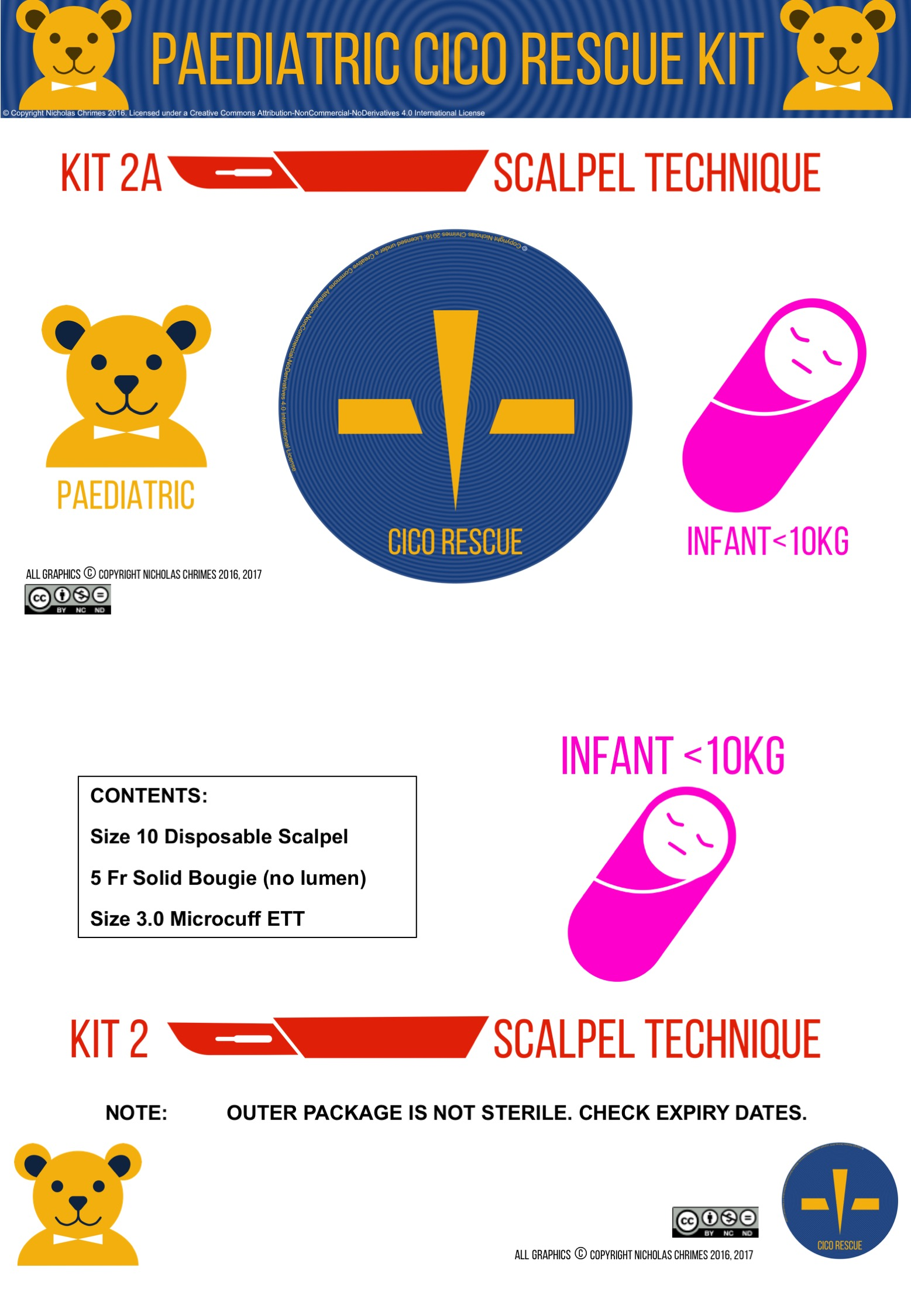 Infant Scalpel CICO Rescue Kit - Complete Labels & Contents
