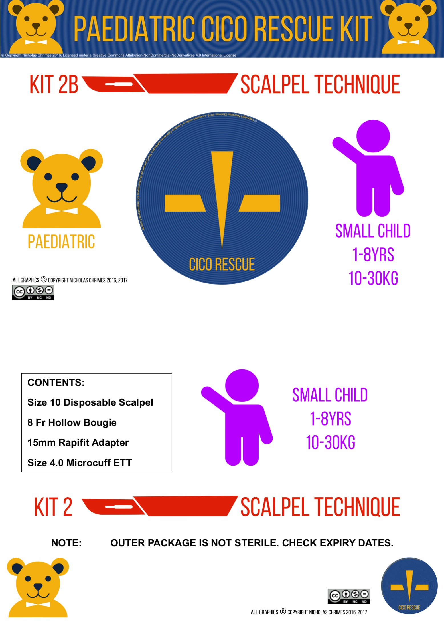 Small Child Scalpel CICO Rescue Kit - Complete Labels & Contents